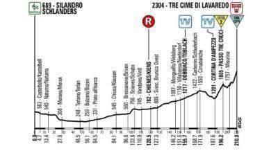 Modificada la etapa 20 del Giro