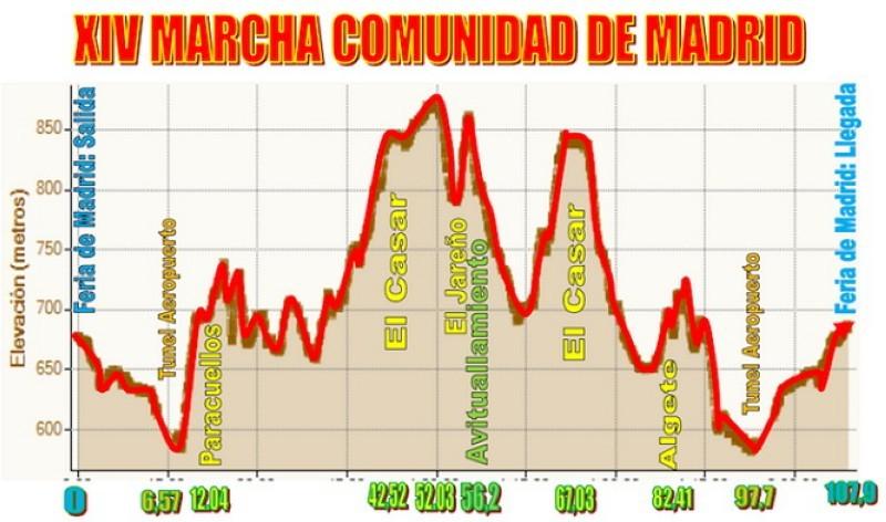 La XIV Marcha Cicloturista de la Comunidad de Madrid