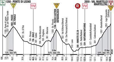 La nieve obliga a suspender la 19 etapa del Giro de Italia