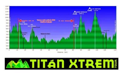 Titan 5 Miles el Infierno del Sur