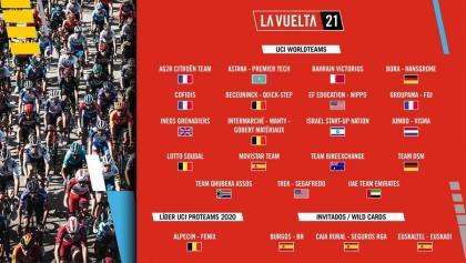 Decididos los equipos que disputarán la Vuelta 2021