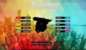El circuito SKODA Triathlon Series llega este  domingo a Asturias