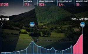 El recorrido del Giro de Italia 2015 en vídeo