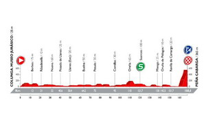 La Vuelta llega a Peña Cabarga