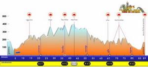 La XVI Ruta BTT-Gran Premio Villa de Paterna en Octubre
