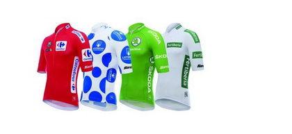 Maillots de líder Vuelta a España 2017