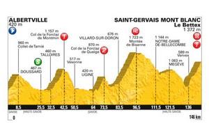 Pelea por el podio en los alrededores del Mont Blanc