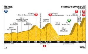 Quedan cinco días de Tour de Francia