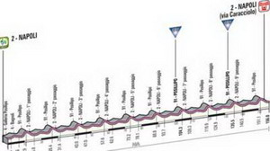 Primera etapa Giro 2013: Napoli - Napoli 156 kilómetros