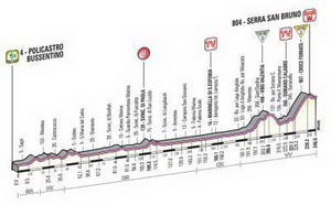 Giro 2013: Etapa 4 - Tiempo de batalla
