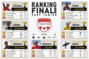 Decididos los campeones de la Copa FESurfing 2017