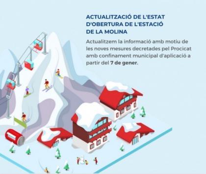Estado de apertura de La Molina