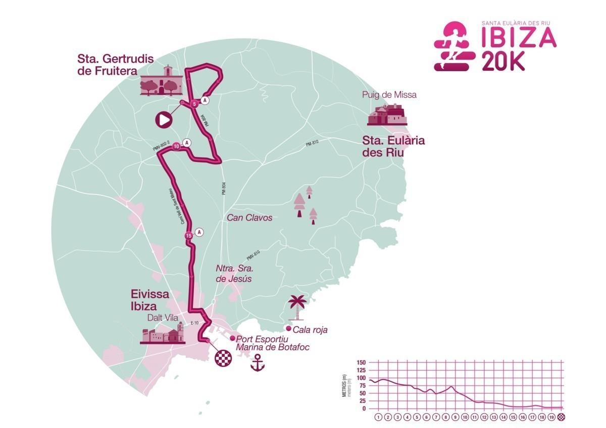 Ibiza Marathon completa la oferta deportiva con la 20k