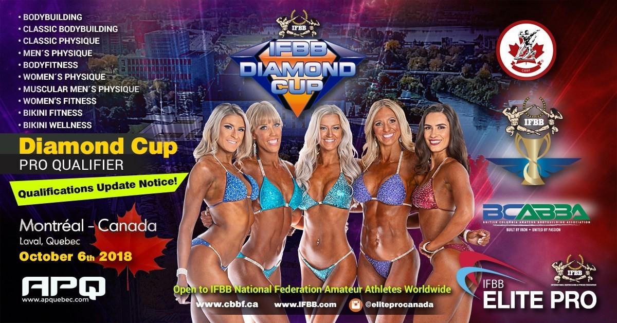 Inscripción a Diamond Cup Montreal (Canadá)