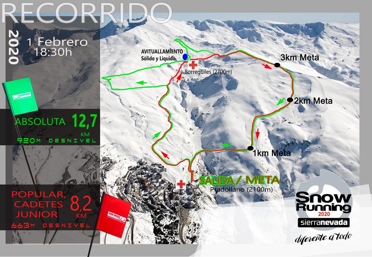 La novena edición del Snow Running en Sierra Nevada