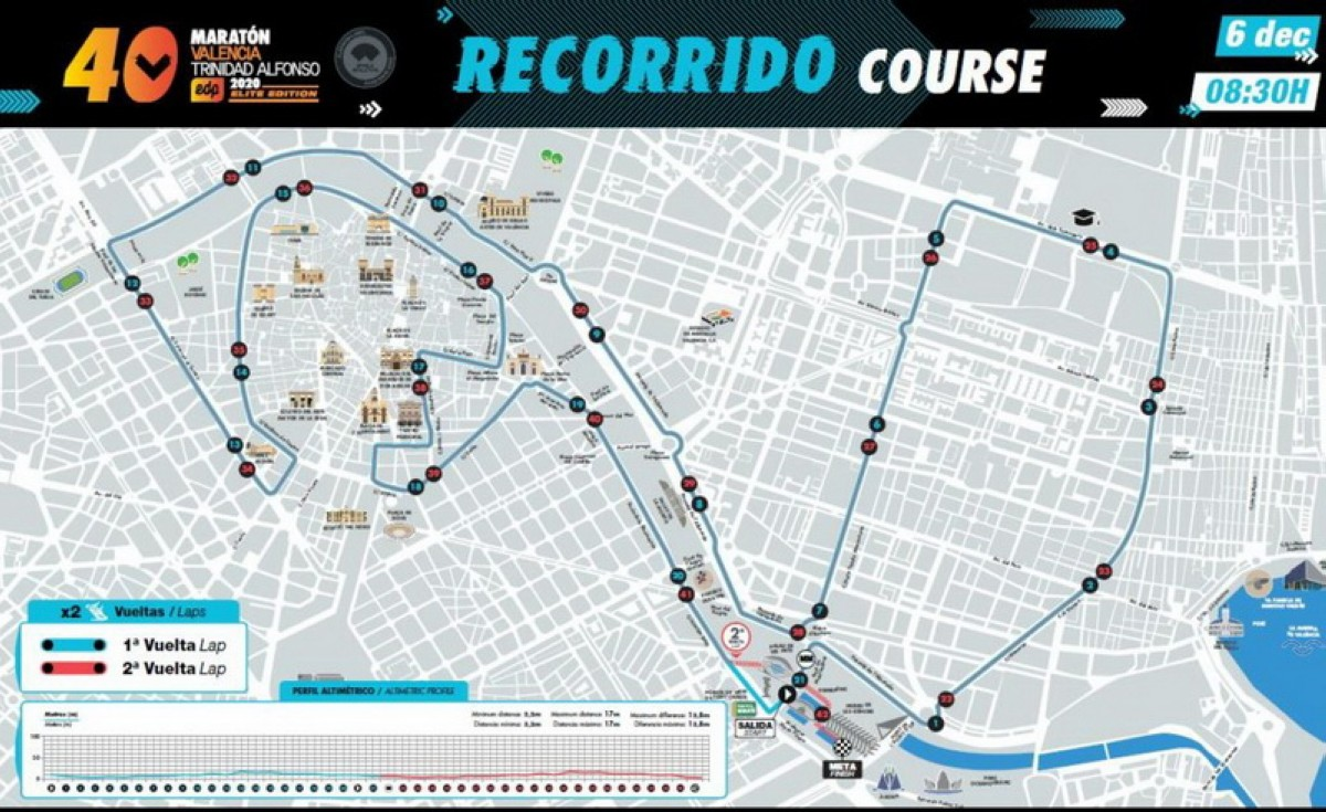 Maratón Valencia Elite Edition homologa su recorrido