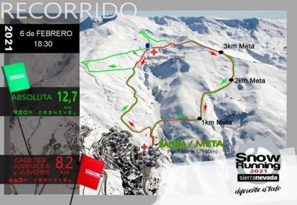 El Snow Running Sierra Nevada - IV Campeonato de España 2021