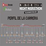 Recorrido de la Bilbao Night Marathon