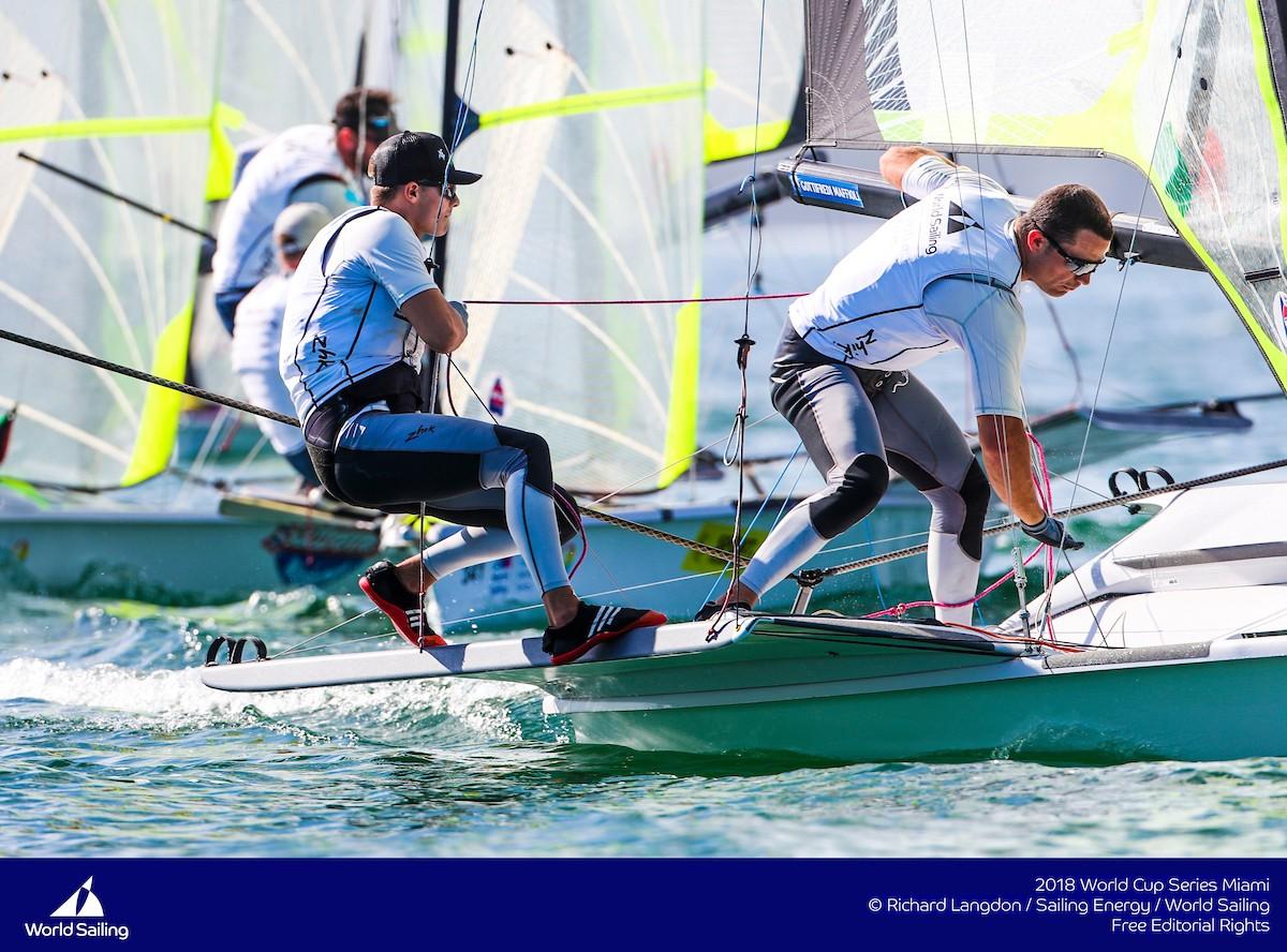 Botín y L.Marra lideran el equipo español en Miami