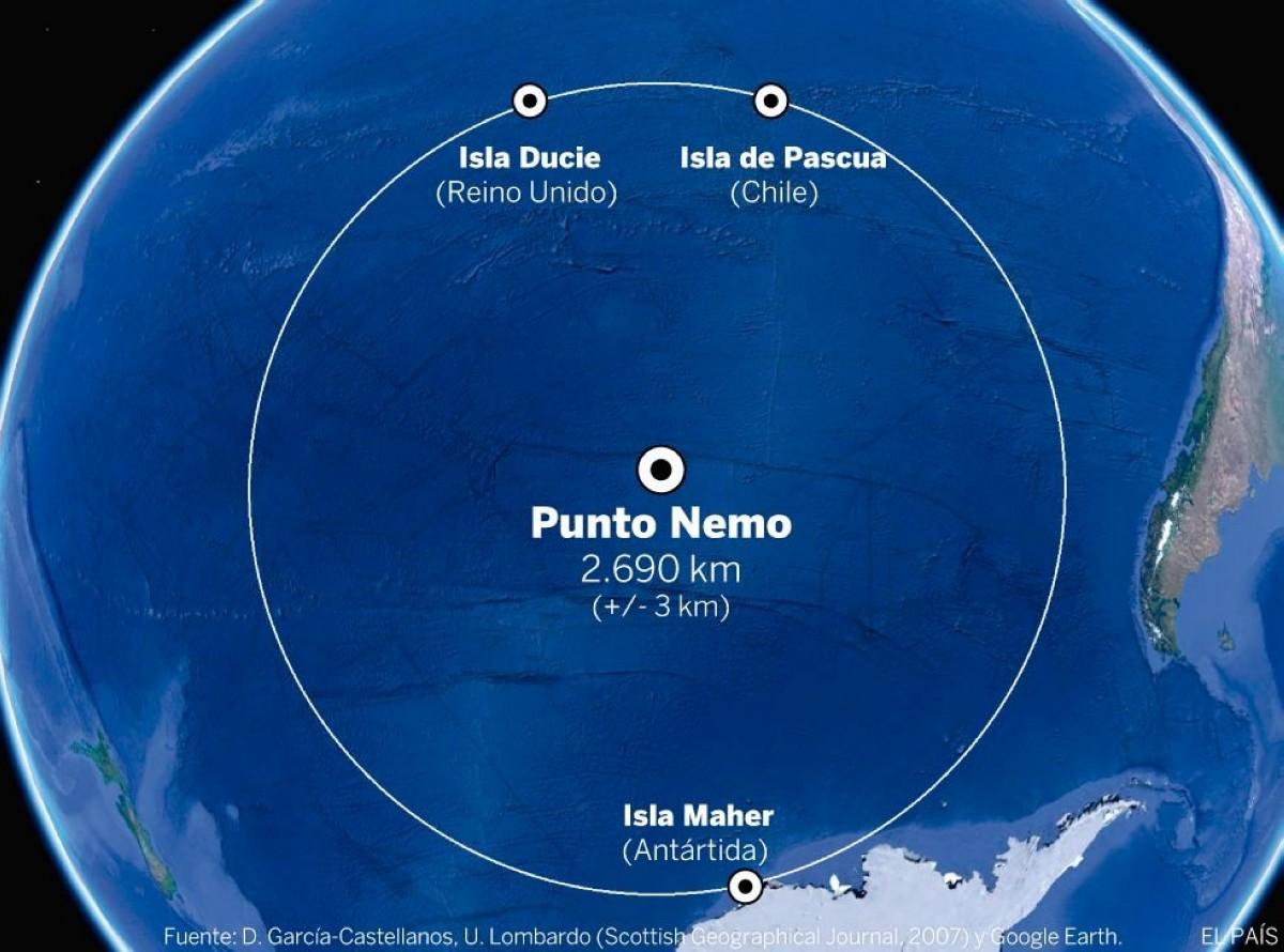 El Punto Nemo, el lugar más inaccesible de la Tierra