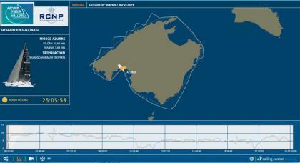 El récord de la vuelta a Mallorca en solitario en 25 horas y seis minutos