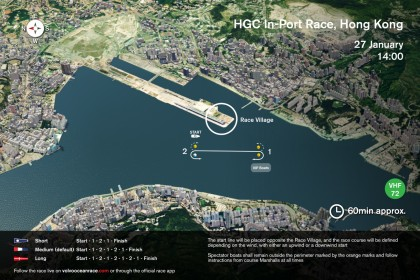 La serie In-Port Race en Hong Kong el sábado