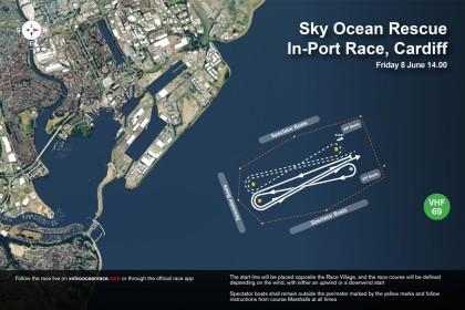 La Sky Ocean Rescue In-Port Race Cardiff Volvo Ocean Race