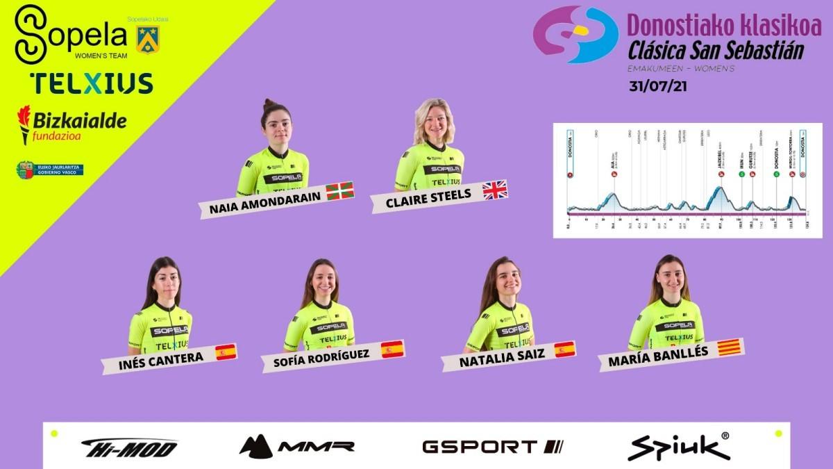 Cita WorldTour para el Sopela Team en la Clásica de San Sebastian 2021