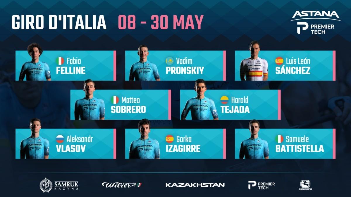 El Astana desvela su alineación para el Giro de Italia 2021