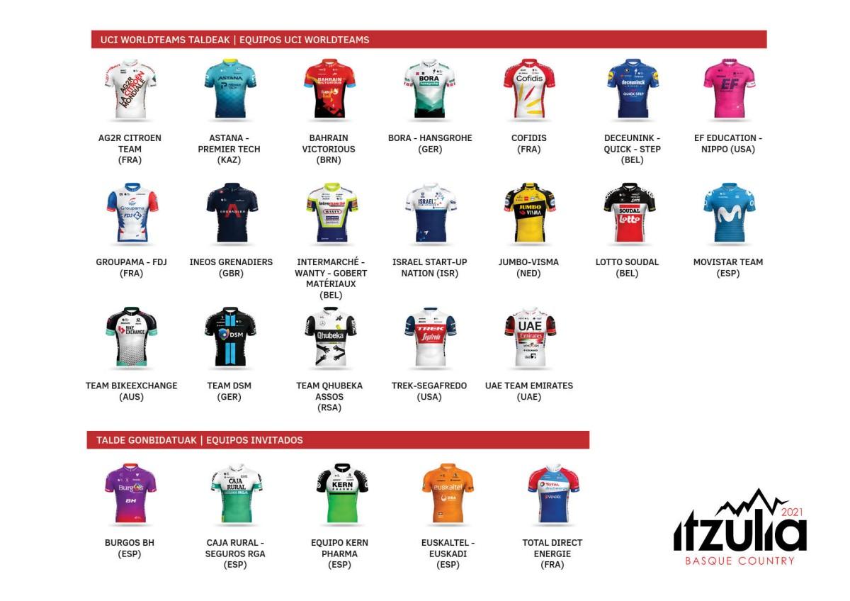 La Itzulia elige a sus cinco equipos invitados