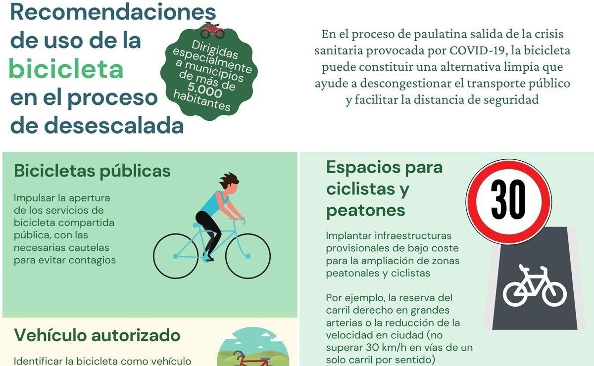 La ministra Teresa Ribera solicita a las localidades que potencien el uso de la bicicleta