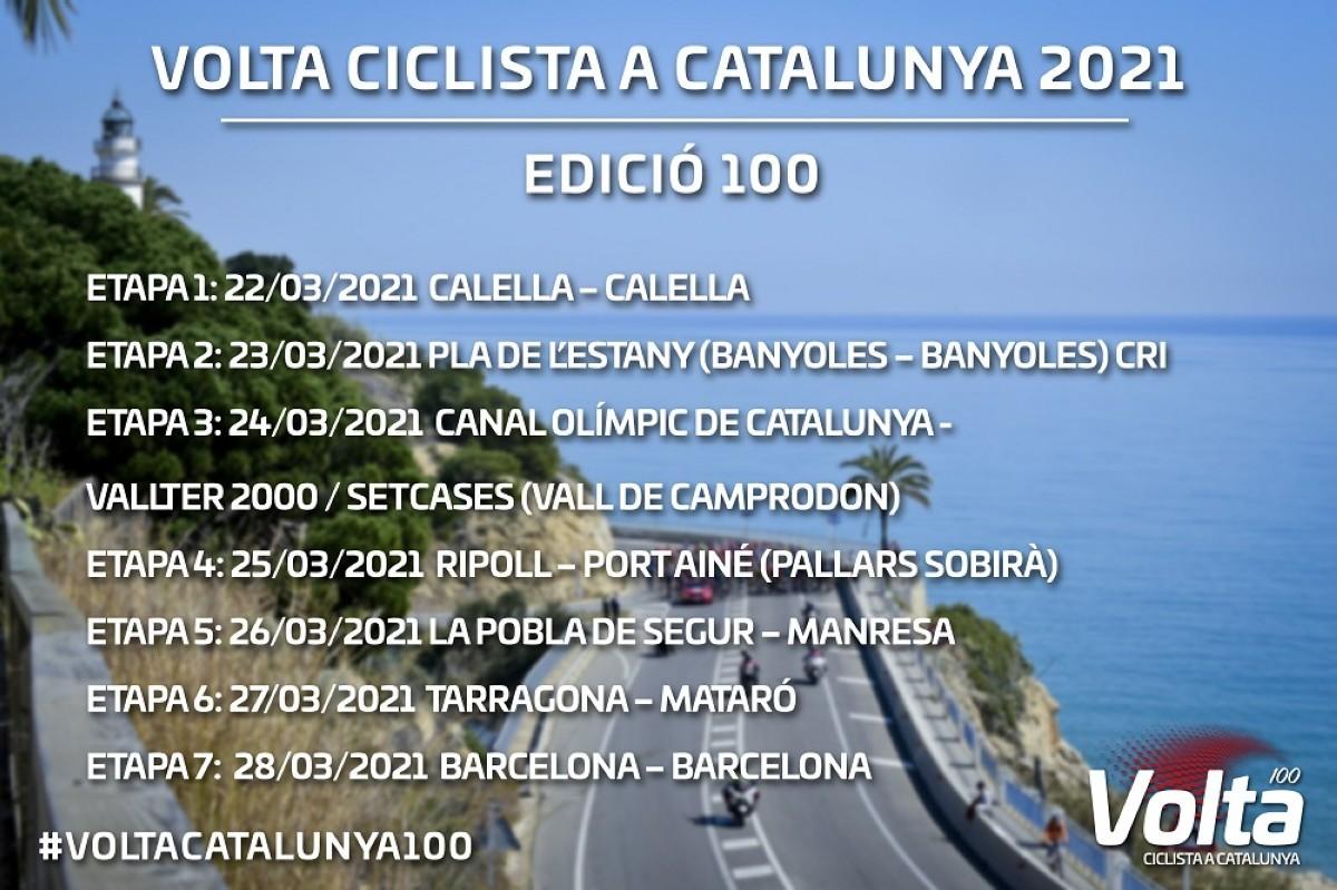 La Volta mantiene su recorrido para la edición 100