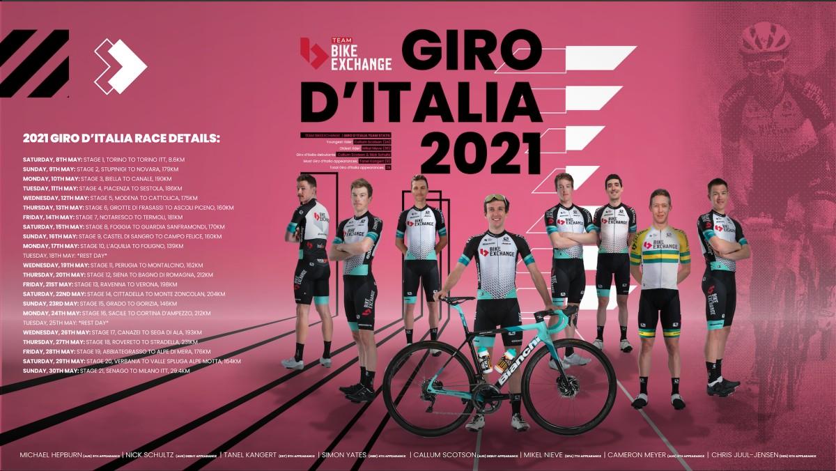 Simon Yates será el líder del Team BikeExchange en el próximo Giro de Italia
