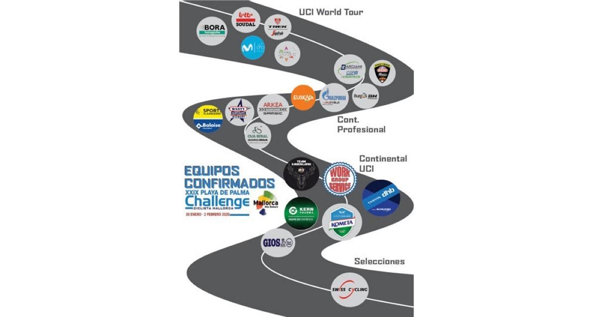 Ya se conocen los equipos que tomarán parte en la Playa de Palma Challenge 2020